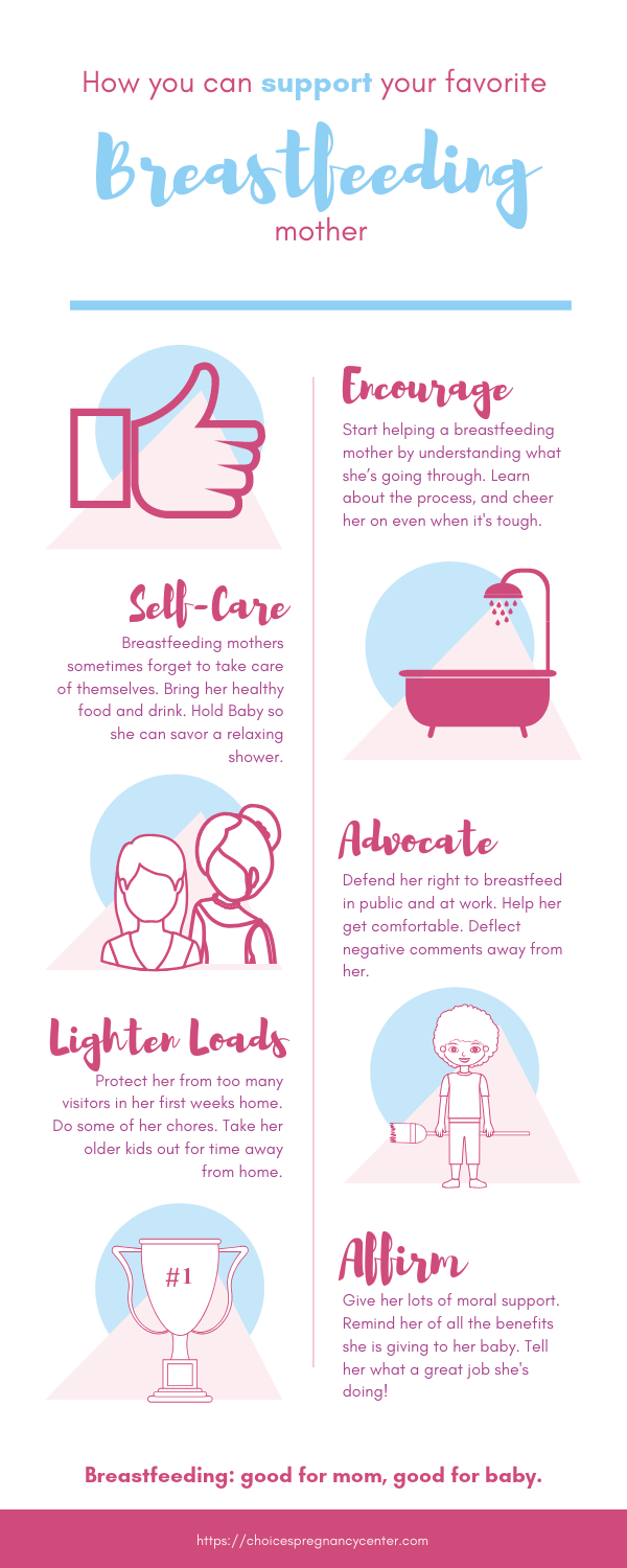 Infographic showing practical ways others can support breastfeeding mothers.